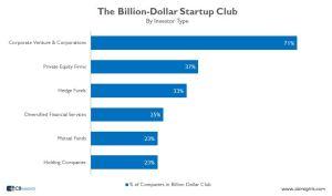 billiondollarinvestors