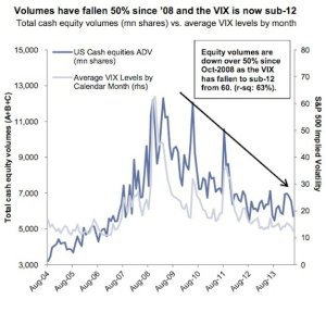 goldman vix-s&p